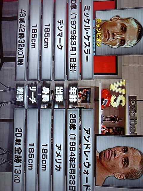 《WBA世界S・ミドル級タイトルマッチ》11月21日/米国カリフォルニア州オークランド・オラクルアリーナ
